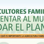 Importancia global de agricultura familiar