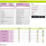 Nueva app sobre plaguicidas y sus efectos